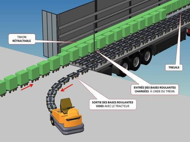 Chariot de manutention sur-mesure - Train à accumulation
