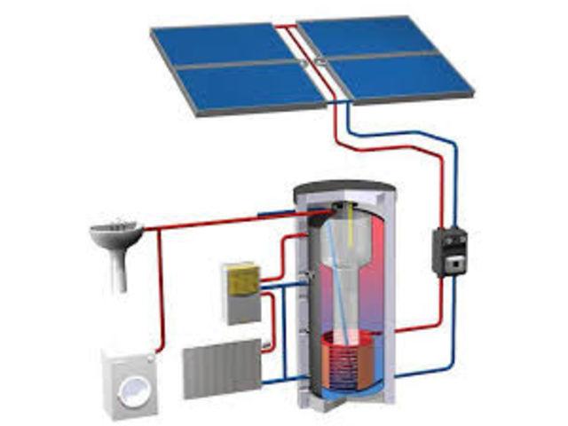 chauffe eau solaire thermique contact mie solaire. Black Bedroom Furniture Sets. Home Design Ideas