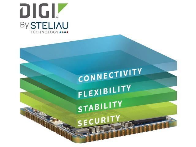 CC6UL de Digi - Security / Stability / Flexibility /Connectivity