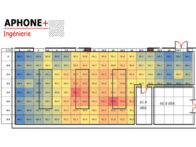 etude et mesure acoustique bruit au poste de travail bruit environnemental cartographie. Black Bedroom Furniture Sets. Home Design Ideas