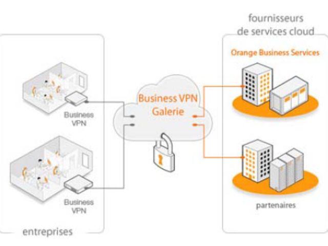 internet et reseaux business vpn galerie contact orange business services. Black Bedroom Furniture Sets. Home Design Ideas