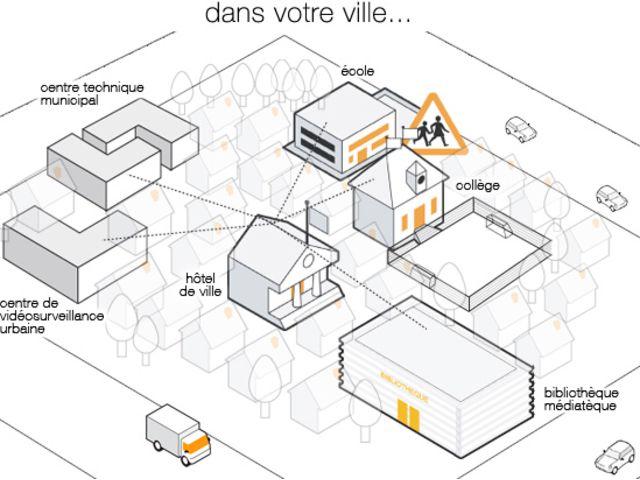 internet et reseaux intra cit contact orange business services. Black Bedroom Furniture Sets. Home Design Ideas
