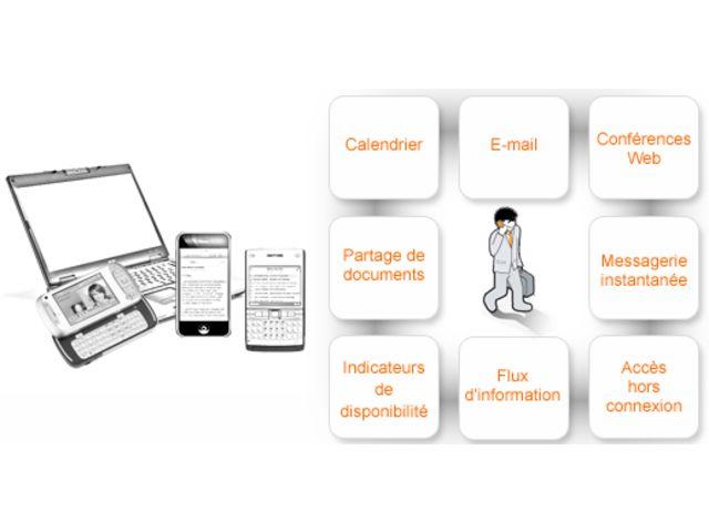 nouveau poste de travail office together select contact orange business services. Black Bedroom Furniture Sets. Home Design Ideas