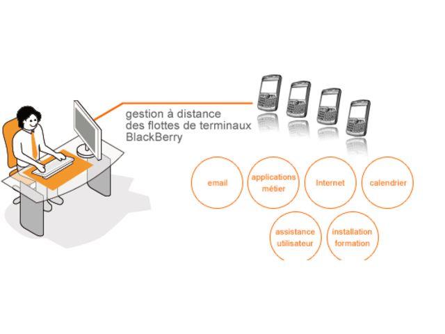 nouveau poste de travail service manag pour smartphone blackberry contact orange business. Black Bedroom Furniture Sets. Home Design Ideas