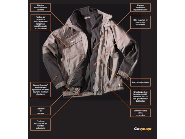 Parka renfort cordura_ADD ON TEXTILE_2