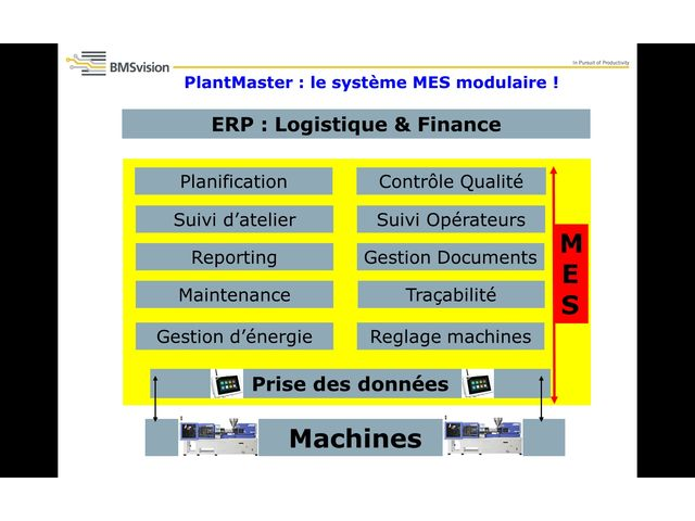 PlantMaster système MES (Manufacturing Execution System)