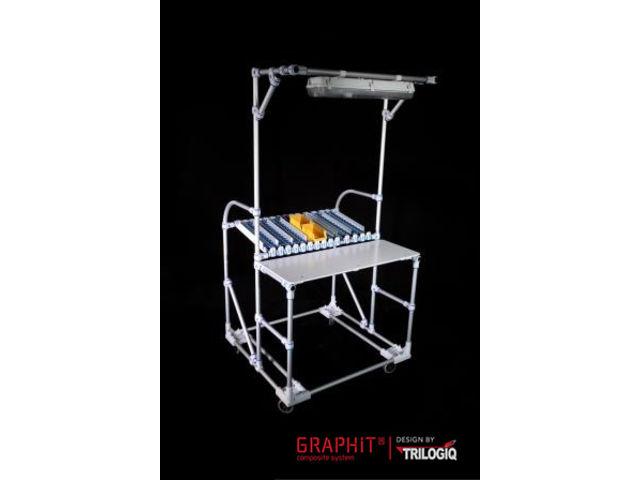 poste de travail ergonomique contact trilogiq. Black Bedroom Furniture Sets. Home Design Ideas