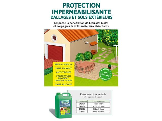 Protection Impermabilisante Dallages Et Sols Extrieur  Contact