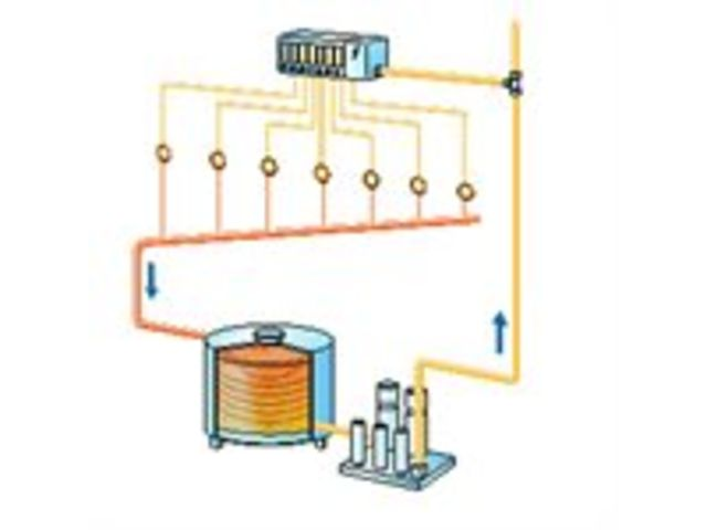 Système de lubrification par circulation d'huile