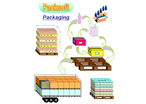 Optimisation du packaging : Packsoft