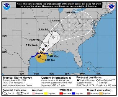 Les prix du pétrole baissent sur fond d'ouragan Harvey