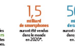 La chimie en tablettes !