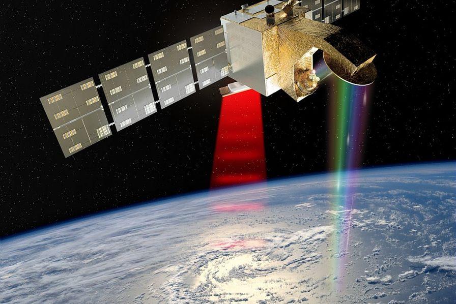 Satellites Européen climat environnement Satellite-cfosat