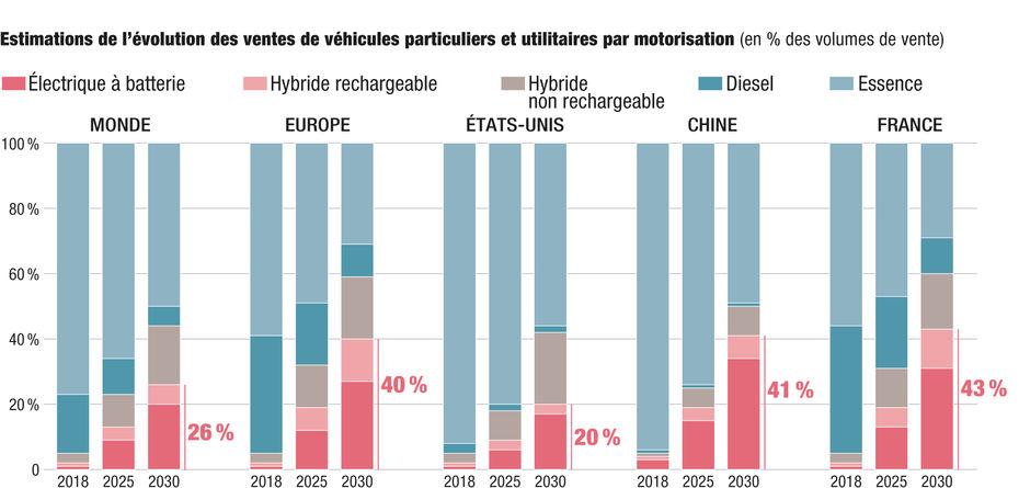 [Ecologie] Le marché de la voiture électrique et PHEV - Page 23 000803184_illustration_large
