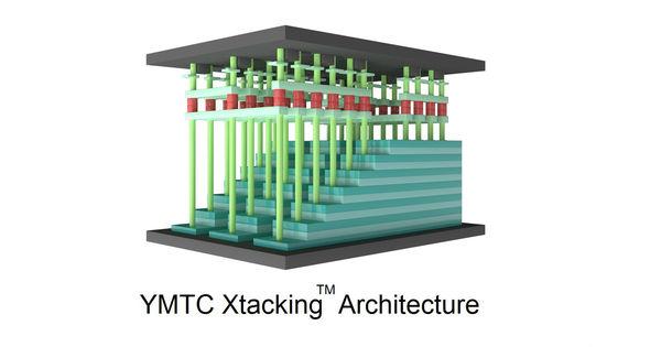 Le chinois YMTC compte lancer sa mémoire flash 3D à 128 couches en 2020... comme Samsung