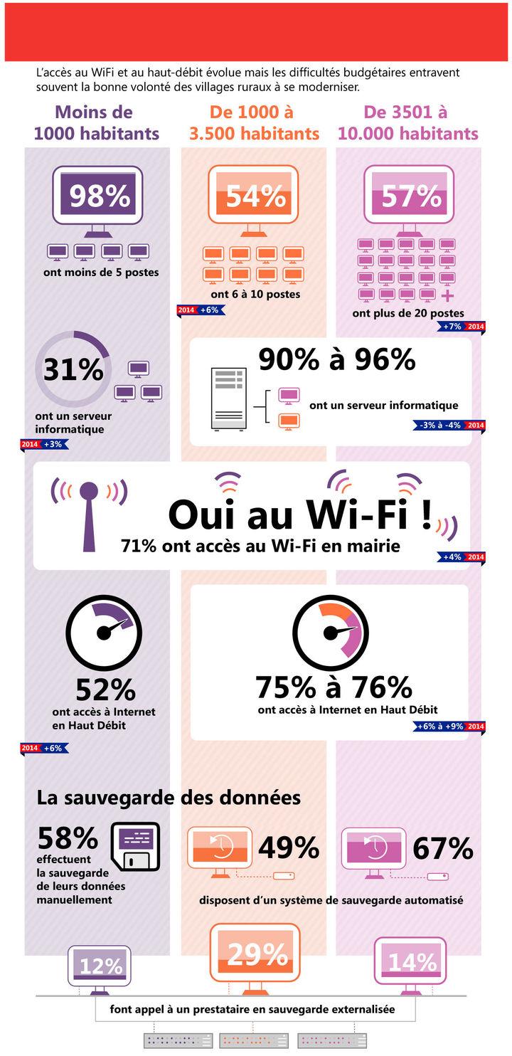 infographiste mairie