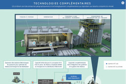 Infographies : General Electric vante les synergies Alstom-GE